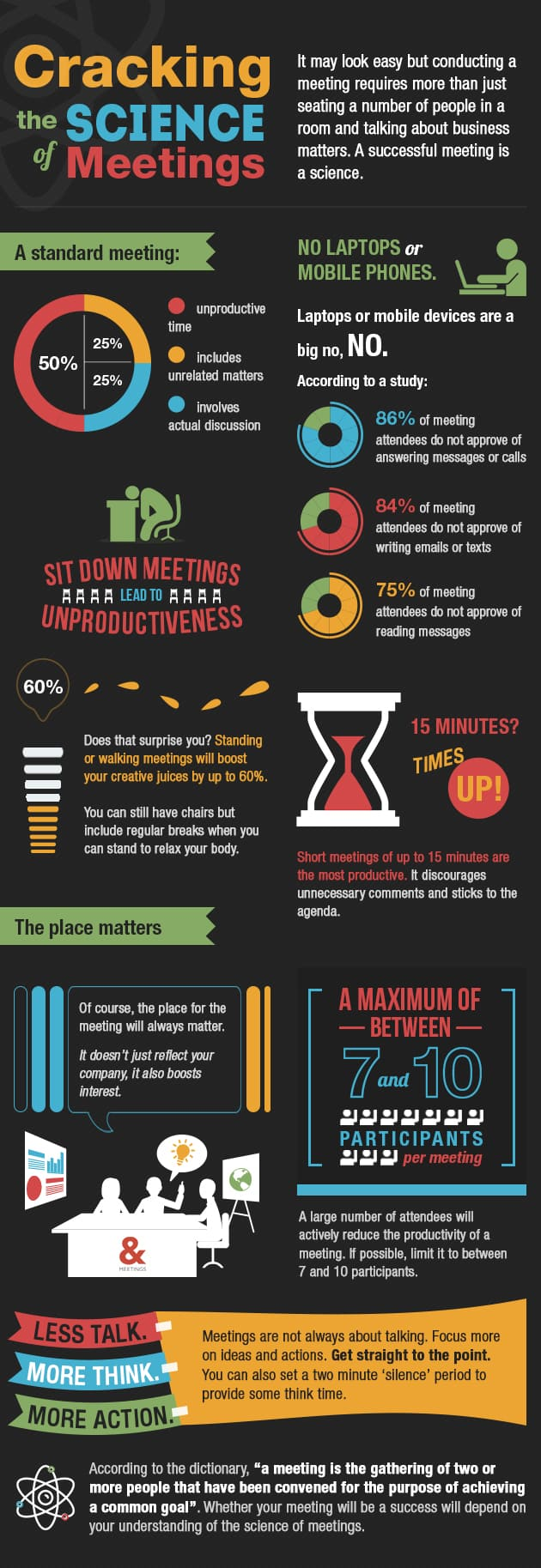 Cracking the science of meetings