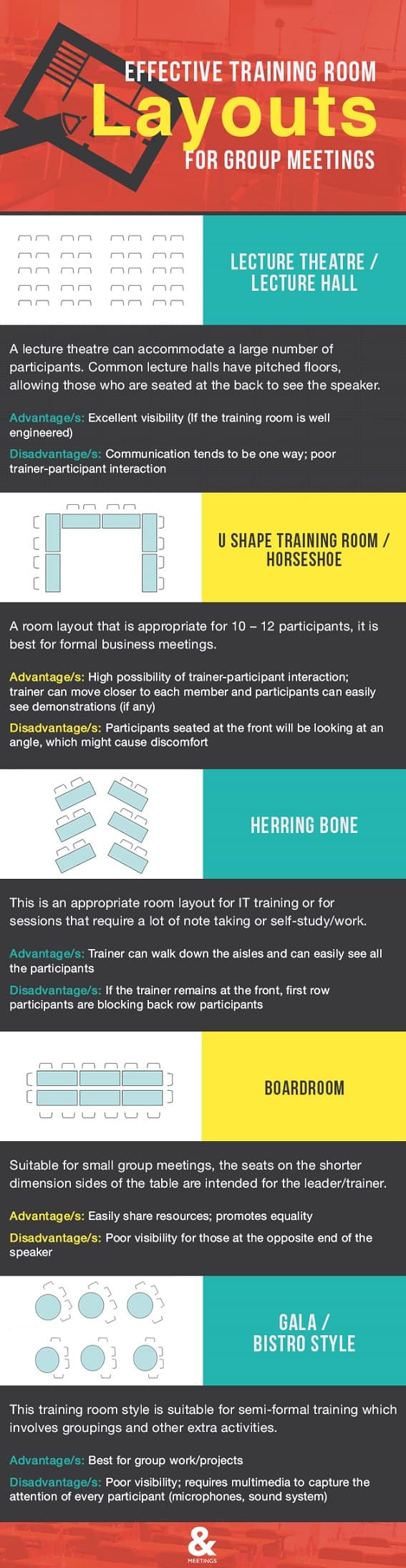Effective Training Room Layouts for Group Meetings
