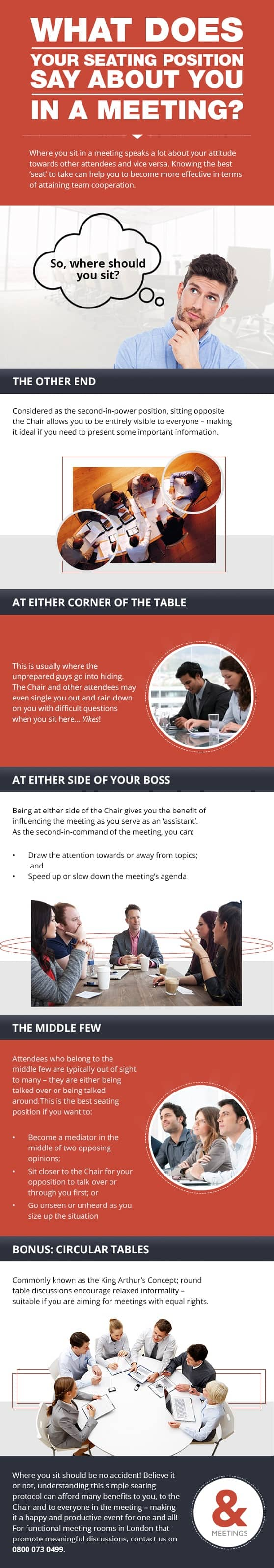 What Does Your Seating Position say About you in a Meeting?