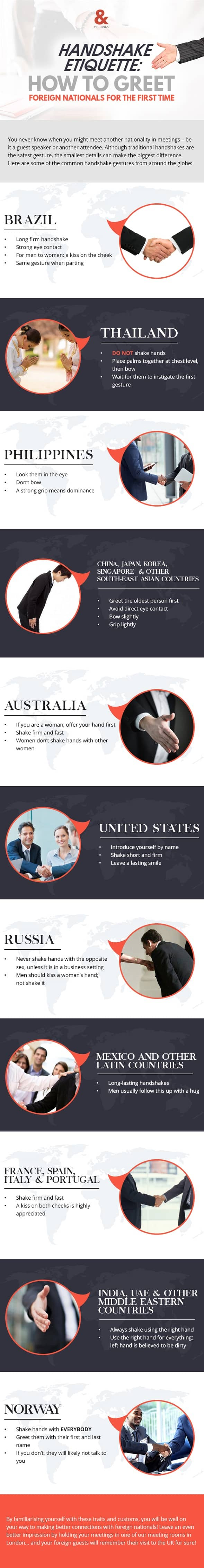 Handshake etiquette: How to greet foreign nationals for the first time